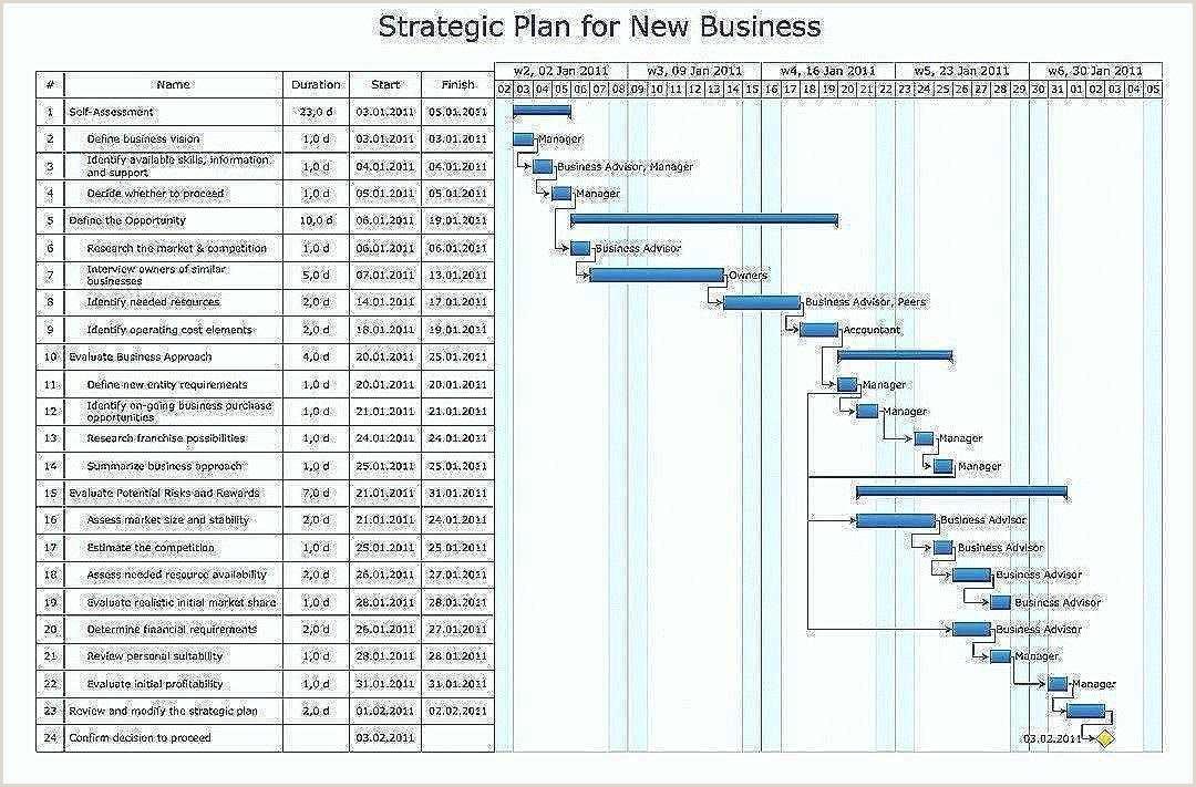 Template Cv Gratuit Gratuit Fresh Enterprise Architecture
