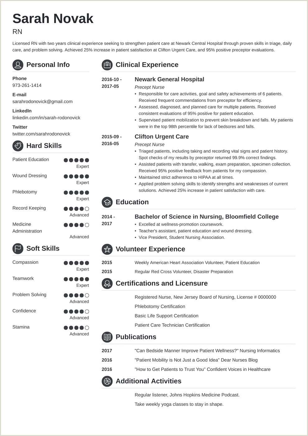 Professional Cv format with Cover Letter Resume for Rn Job Luxury Studente Elegant New Graduate