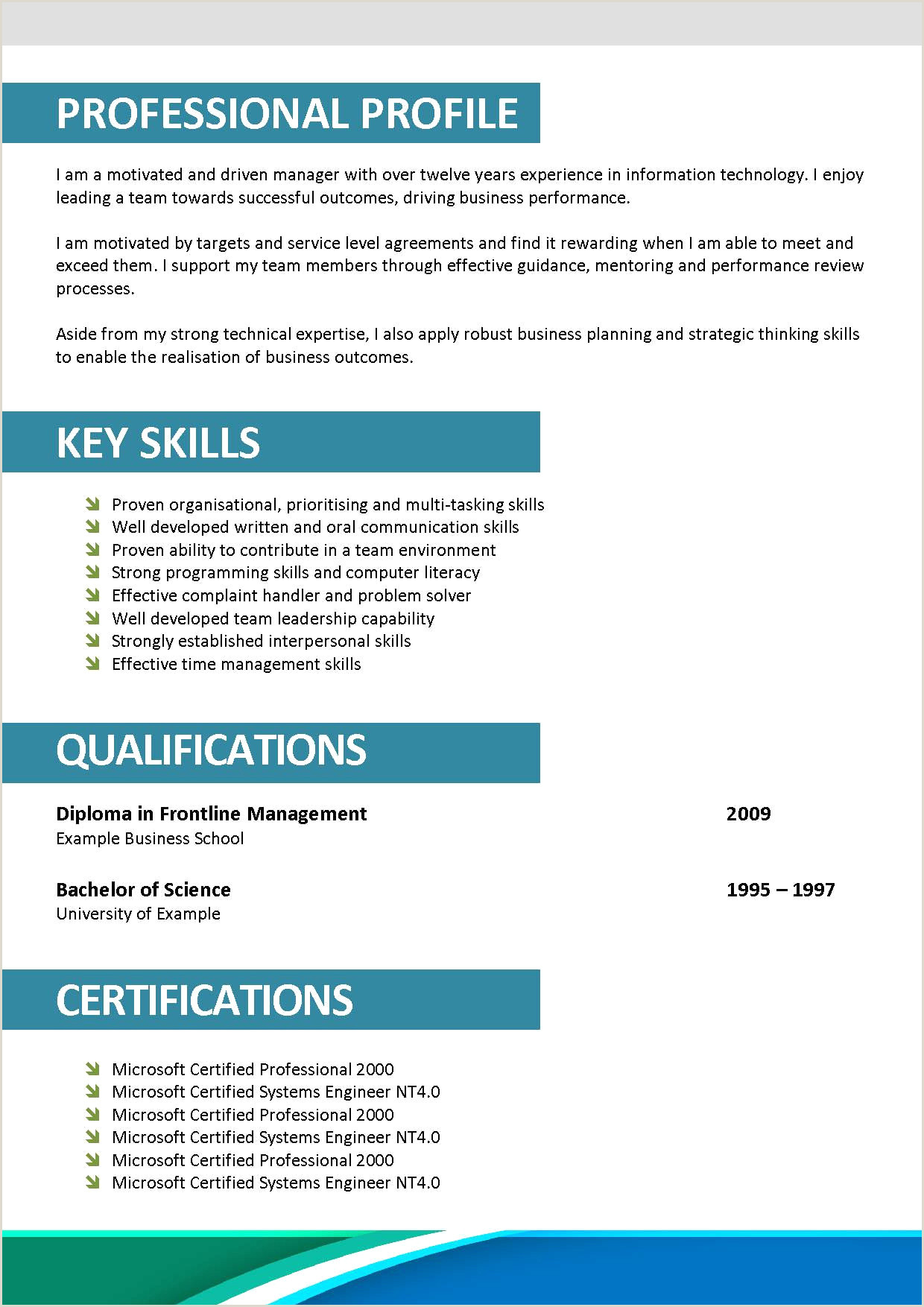 Realisation Cv Exemple Example Resume Summary Best
