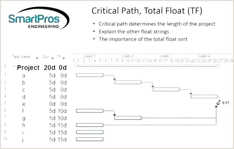 Professional Resume format Doc Mileage Calendar Template Free Mileage Log Template Template