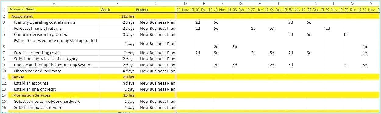 Project Resource Planning Template Project Management