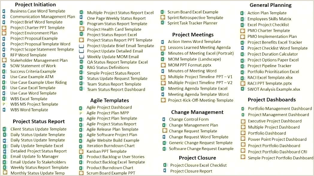 Best Agile Project Status Report Template And Management