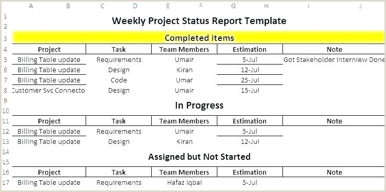 Project Status Update Email Te Weekly Report Word Free