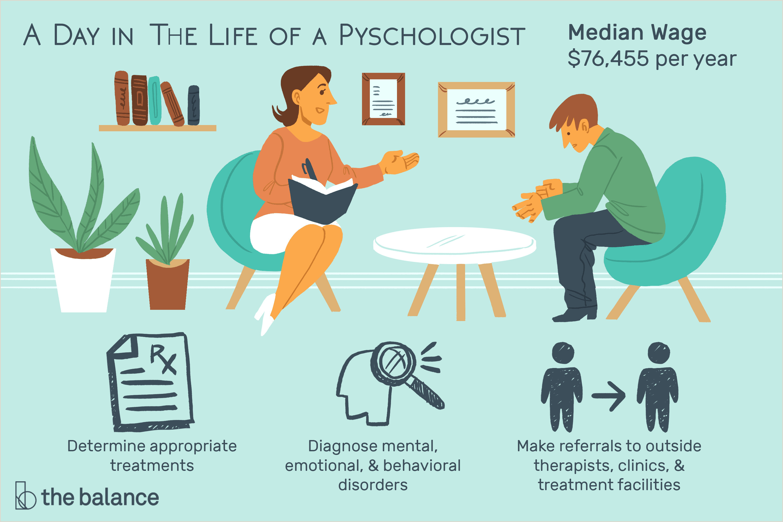 Psychology Case Study Sample Psychologist Job Description Salary Skills and More