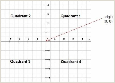 Quadrant 1 Coordinate Plane Algebra 1 Chapter 2 Review Answers the Coordinate Plane