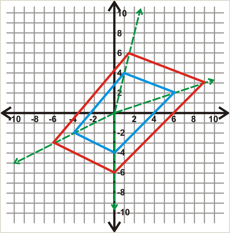Dilation in the Coordinate Plane Read Geometry