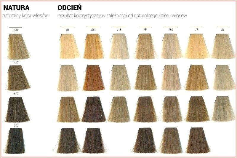 Exquisite Redken Hair Color Chart – equipstudioub