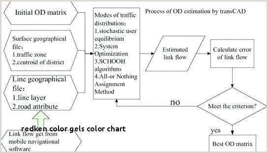 Redken Demi Color Chart Redken Color Gels Color Chart – Panydata