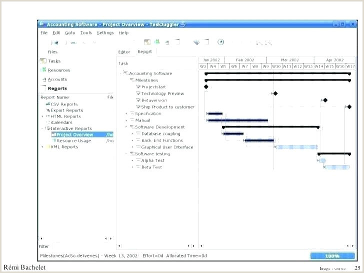 Resource Allocation Excel Template software Development Resource Planning Template