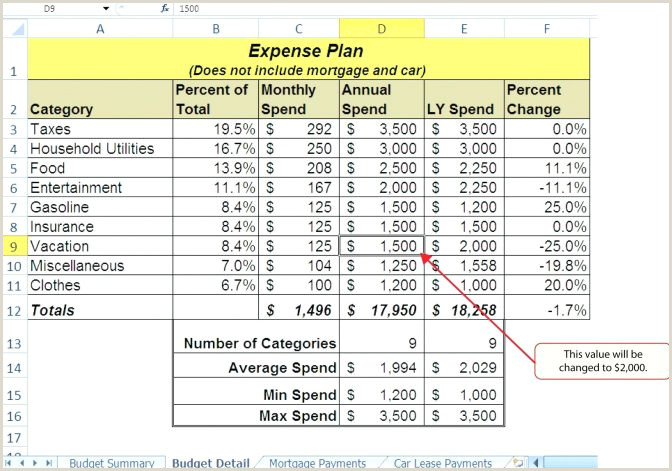 Restaurant Food Cost Spreadsheet Islamopedia Se Then