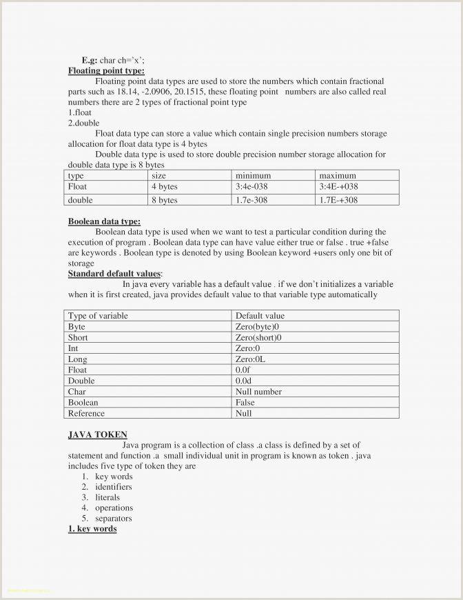 Resume for Work Experience Year 10 Java Programmer Resume Samples Velvet Jobs Sample 2 Years