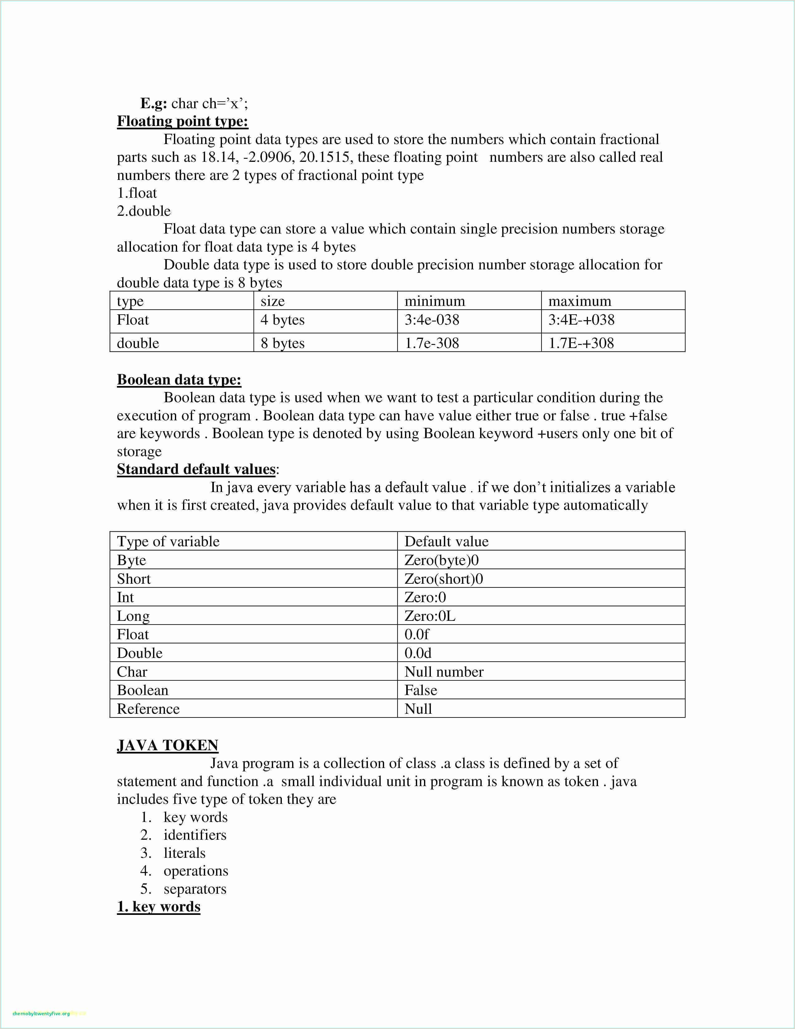 Resume formats for Fresher New Resume Freshers format Sample