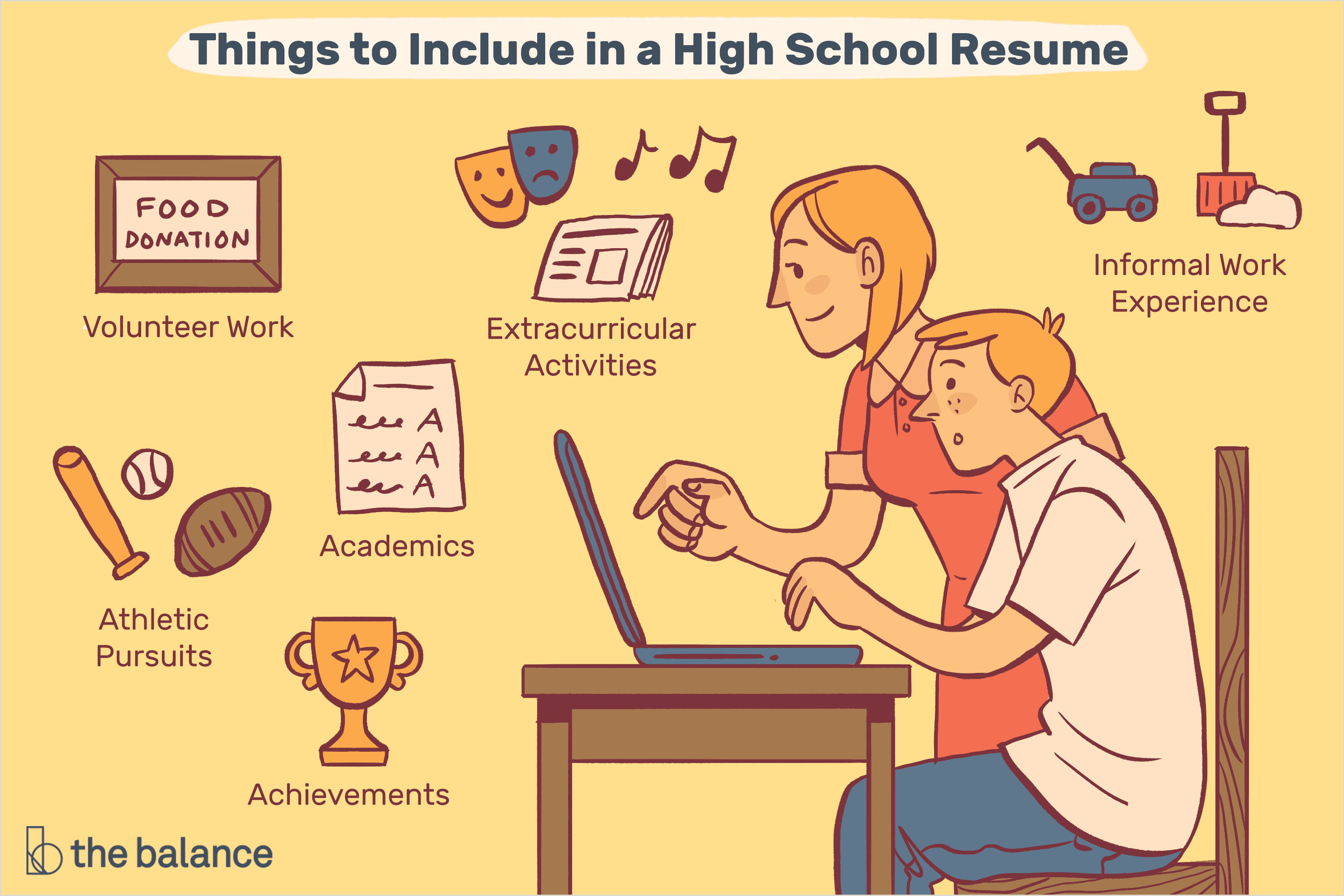 Resume format for Canada Job High School Resume Examples and Writing Tips