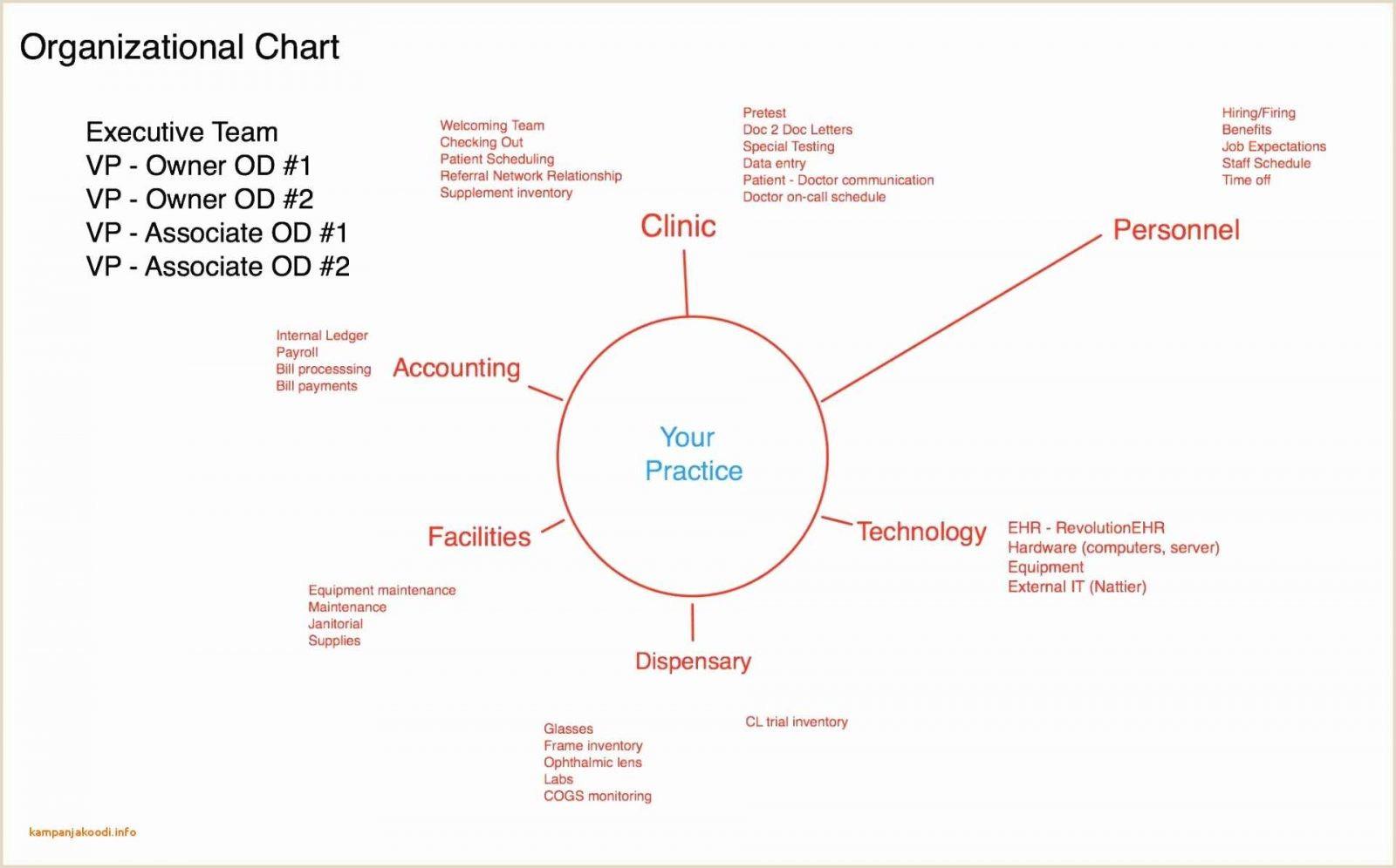 Resume format for Google Jobs Cover Letter Templates Google Docs Valid Resume Template