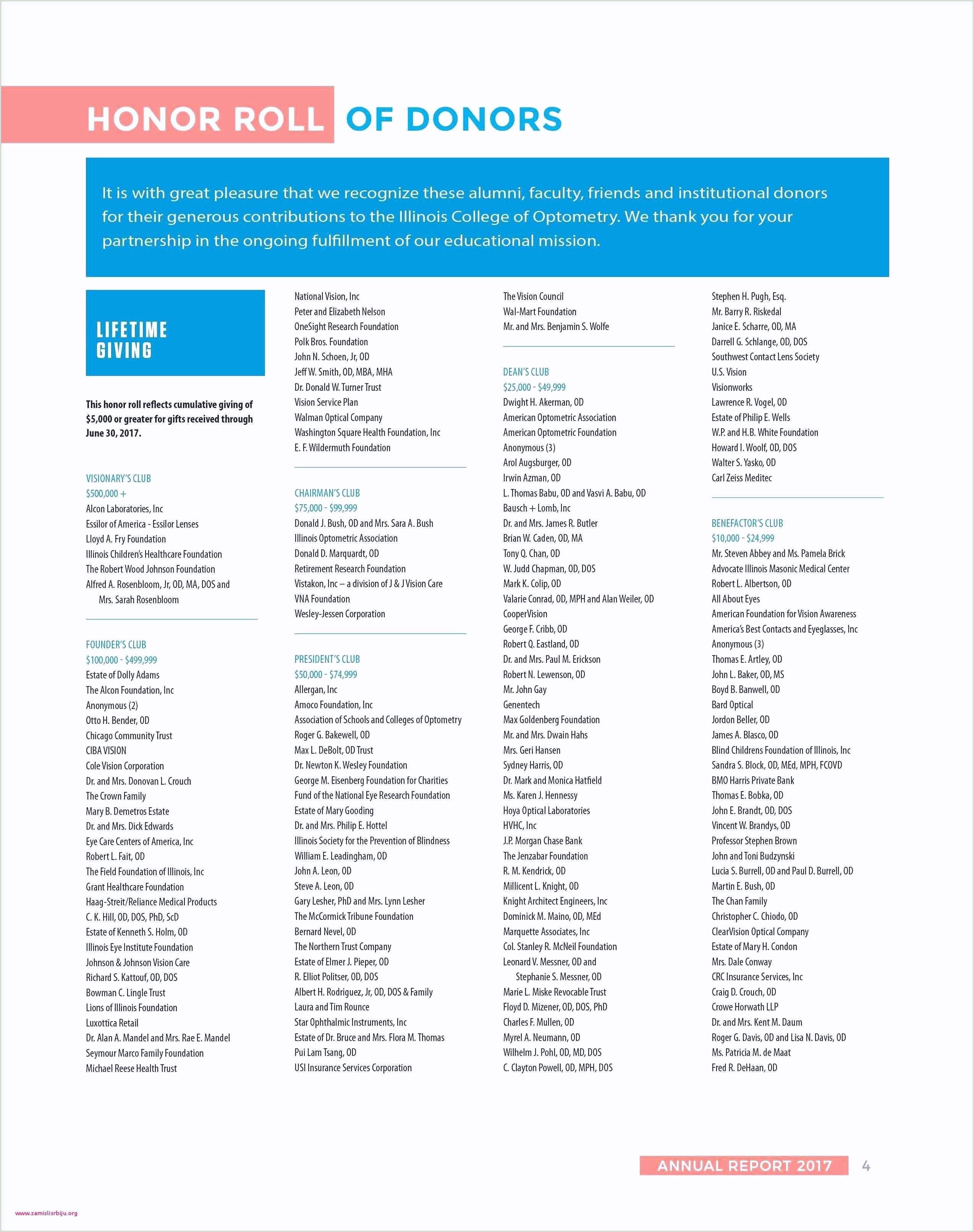 Resume Format For Job Hd Exemple De Cv Professionnel 2019 Einzigartig Modele Cv Word