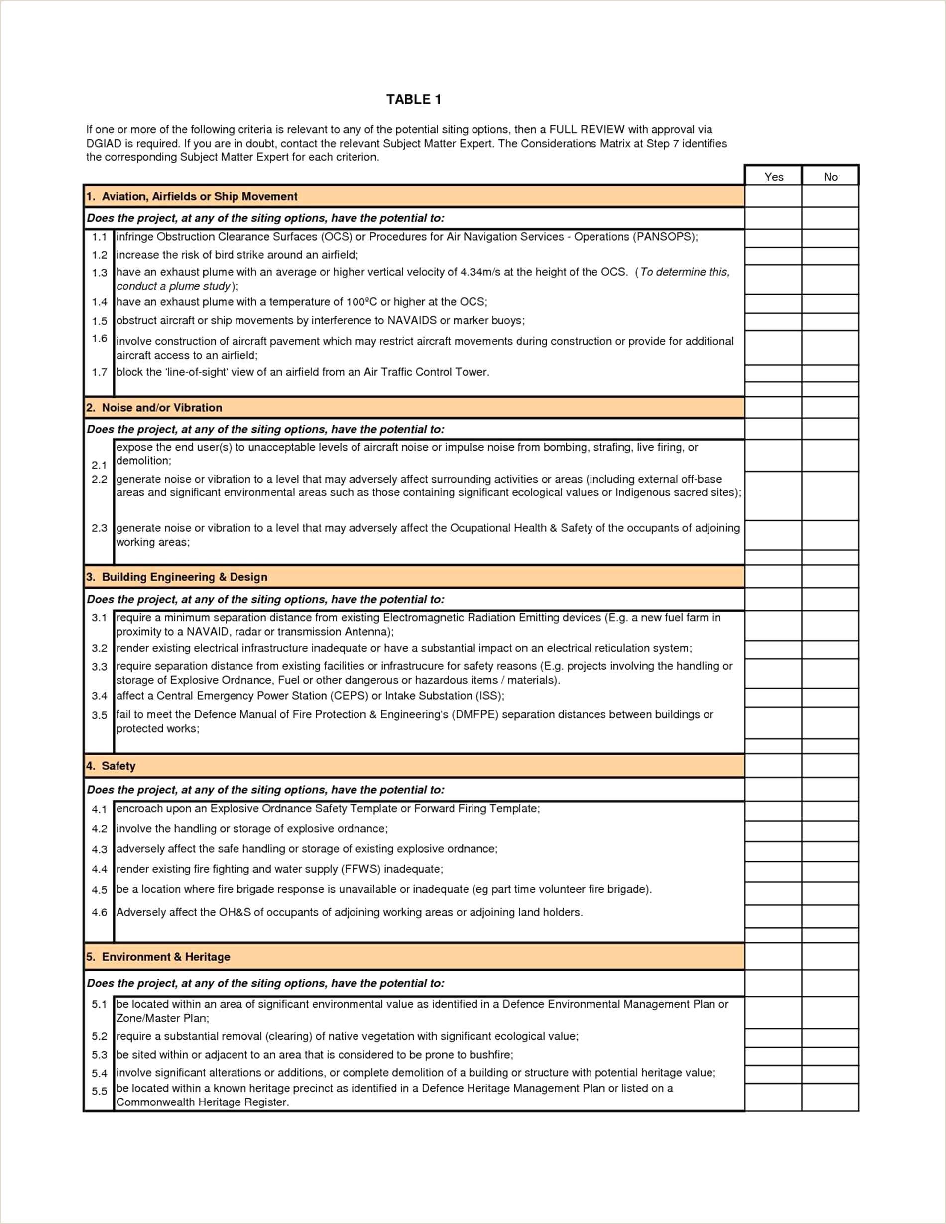 Resume format for Job Hoppers Job Hopper Resume Example Luxury New Job Hopping Resume