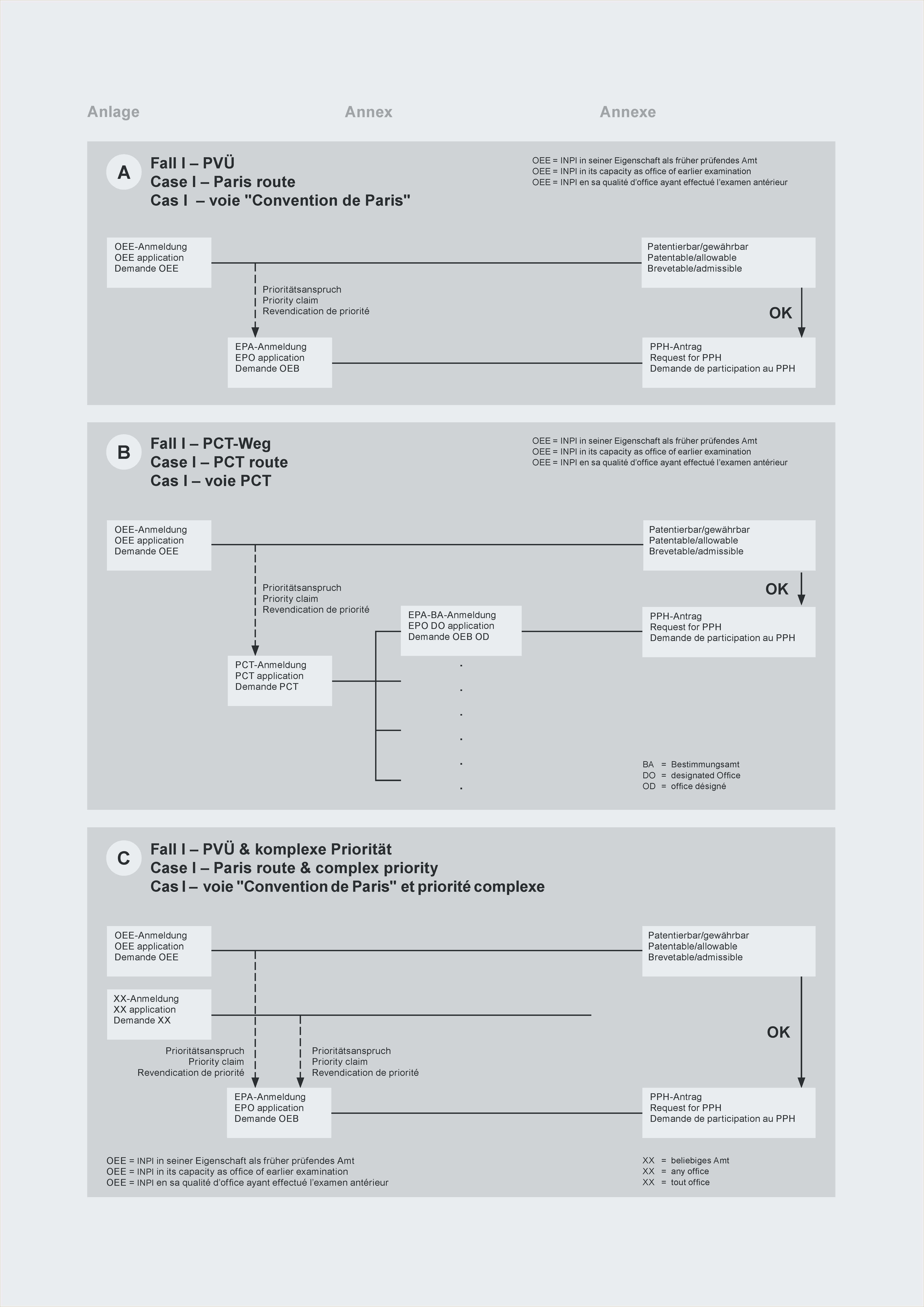 Resume format for Job Letter Luxe Fresh Graduate Resume format Download Sample Cover