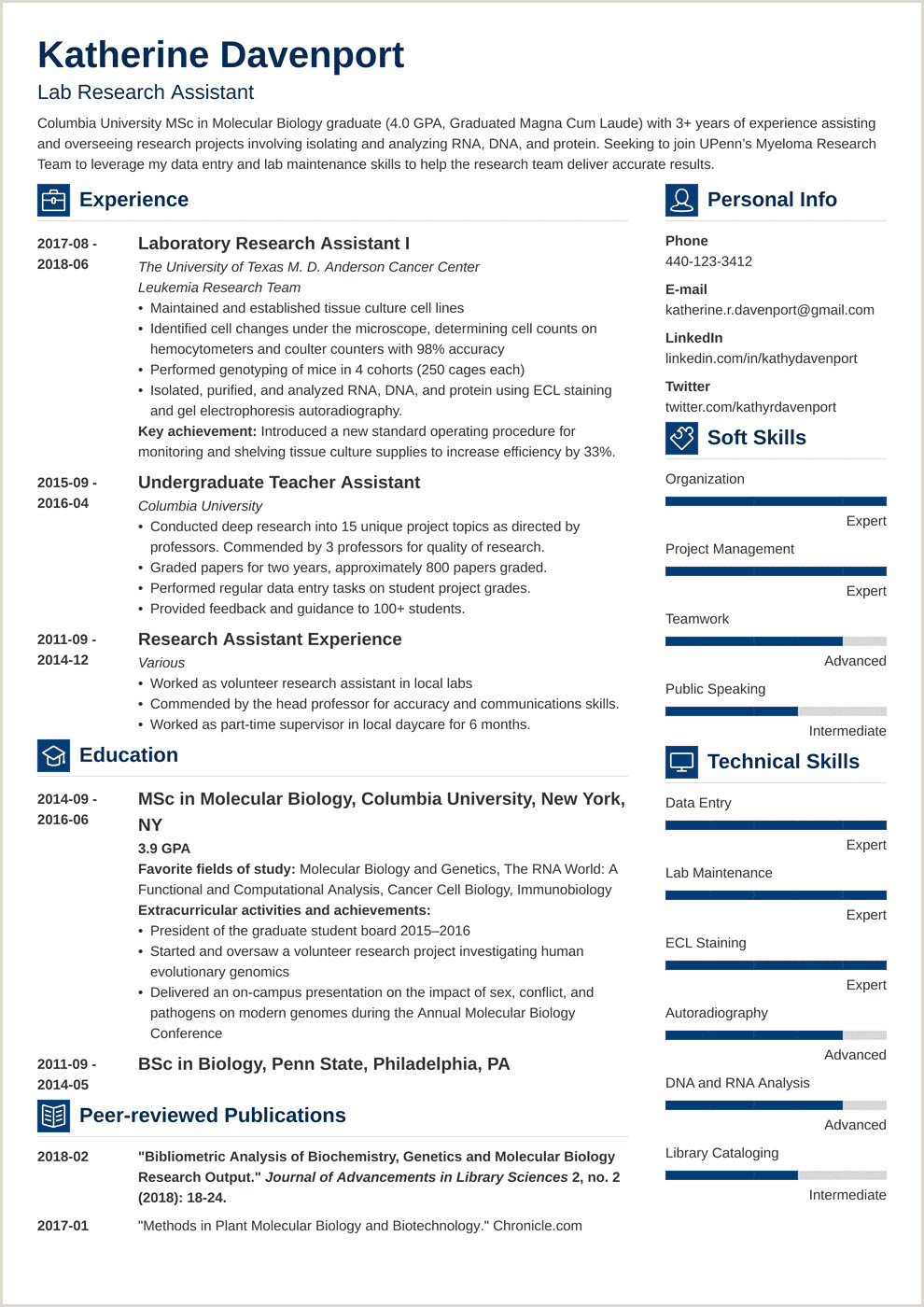 Research Assistant Resume Sample & Writing Guide 20 Examples