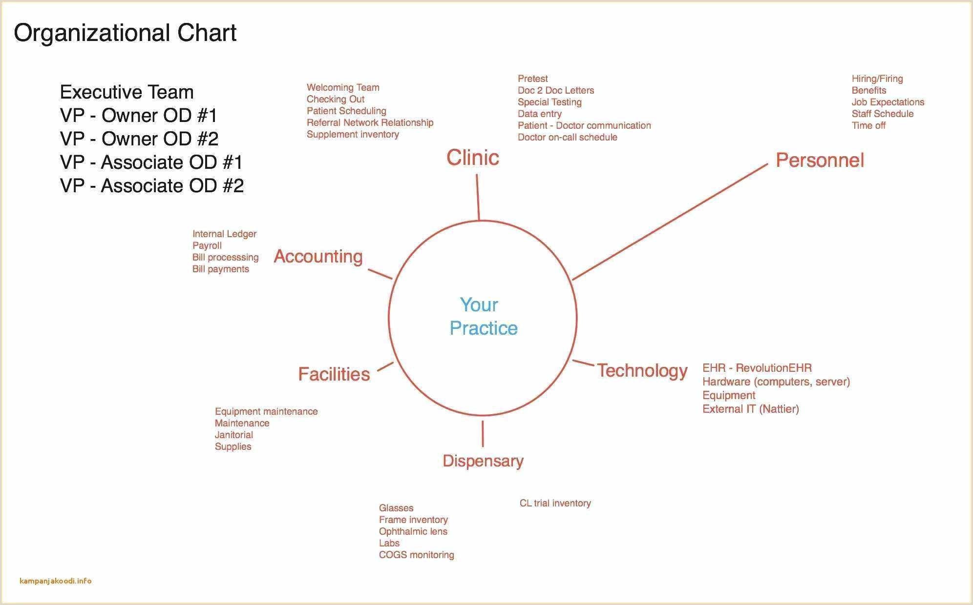 Marketing Resume Sample Pdf New Graphic Designer Resume
