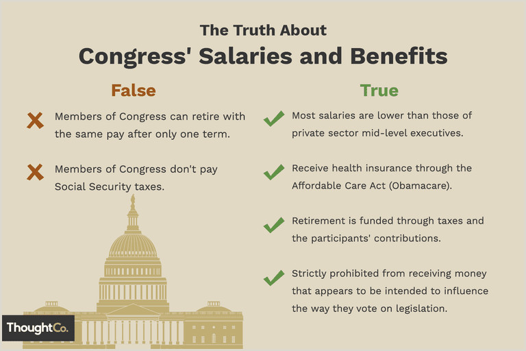 Salary Increase Proposal Sample Salaries and Benefits Of Us Congress Members