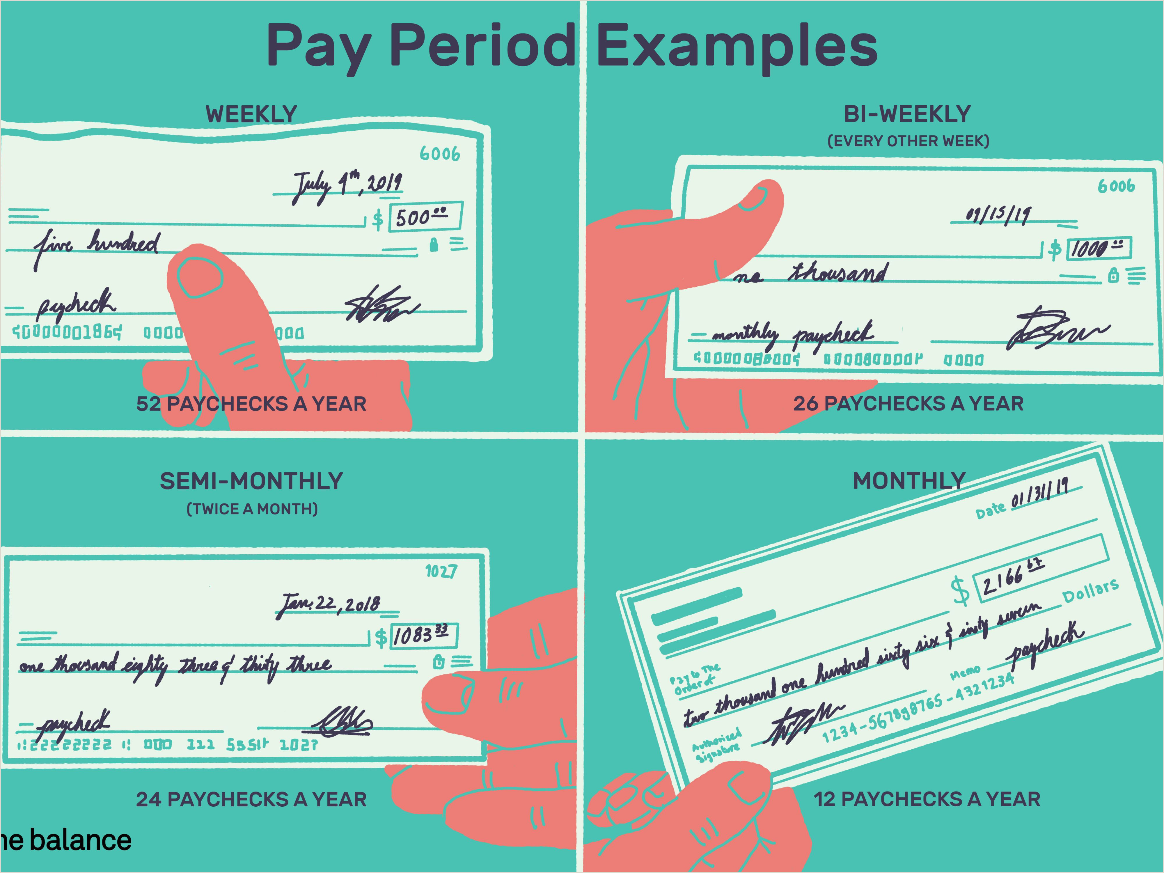 What Is a Pay Period and How Are Pay Periods Determined