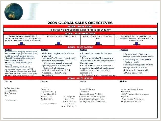e Page Sales Plan Template e Page Project Plan Template