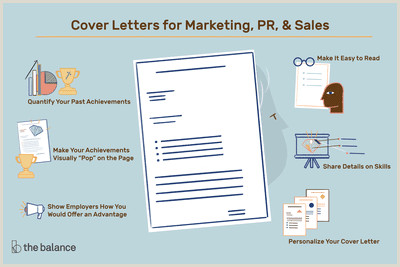 Salesperson Cover Letter Sample Cover Letter Examples for Sales and Marketing Jobs