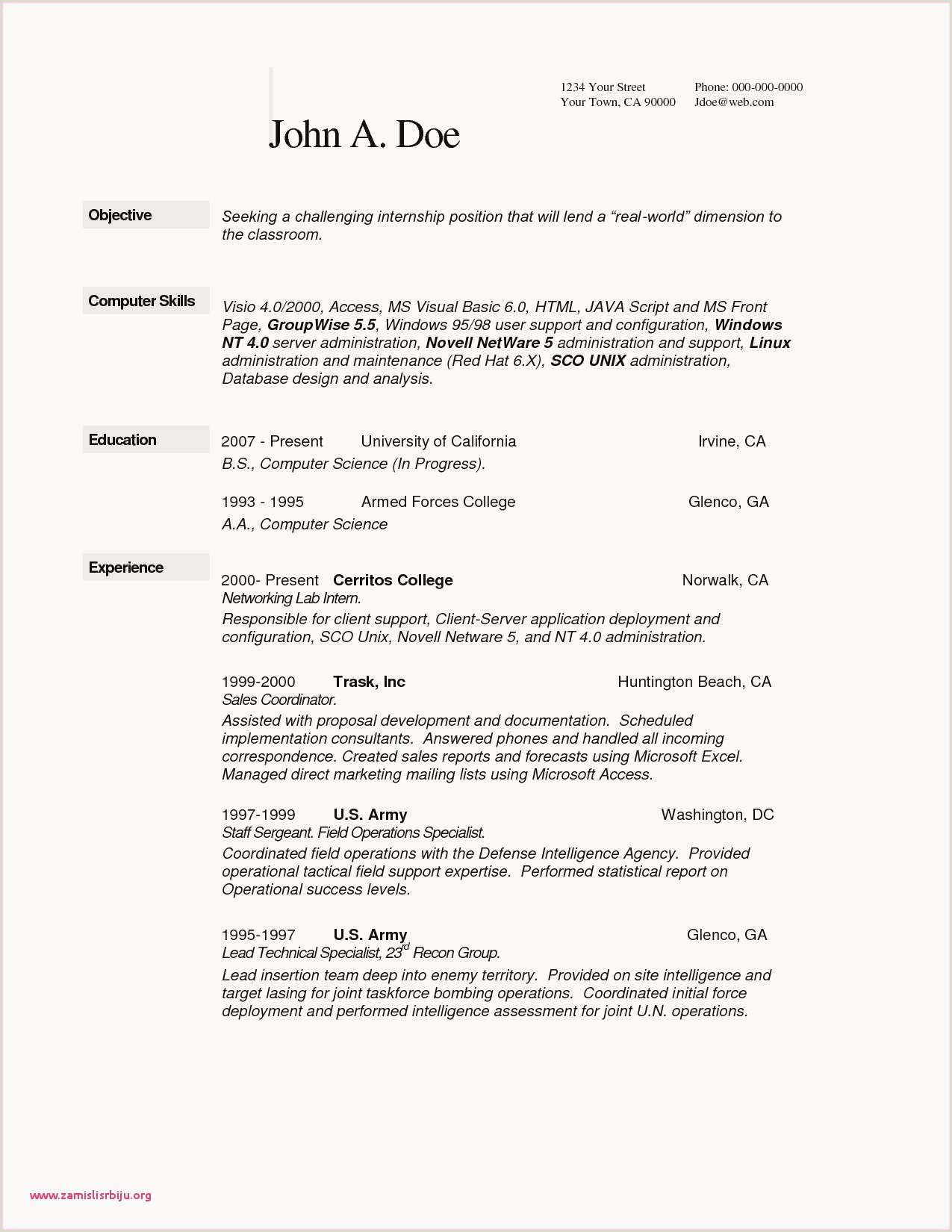 Awesome Cover Letter for Pharmacist Resume