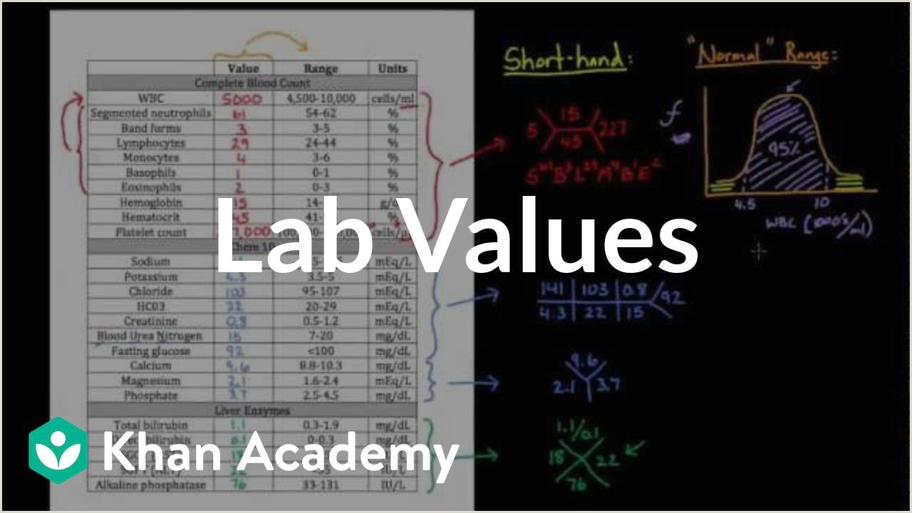 Introduction to lab values and normal ranges video