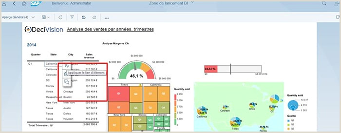 Sap Business Objects Resume Bi 4 2 Sp5 Les Nouveautés De La Derni¨re Version De
