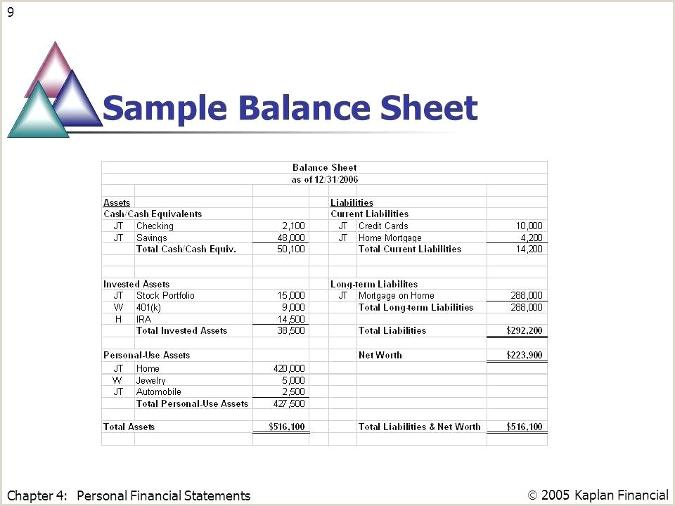 Sba Personal Financial Statement Template Personal Financial Statements Template – Grupofive
