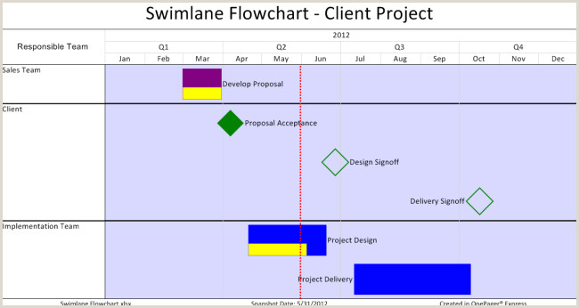 Process Flow Diagram Swimlanes Wiring Diagrams