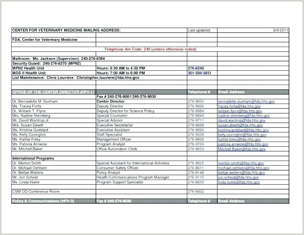 shot list template – digitalhustle