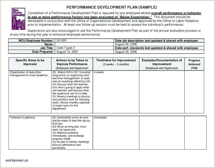 Model Lesson Plan Template Ideas Awesome Old Fashioned