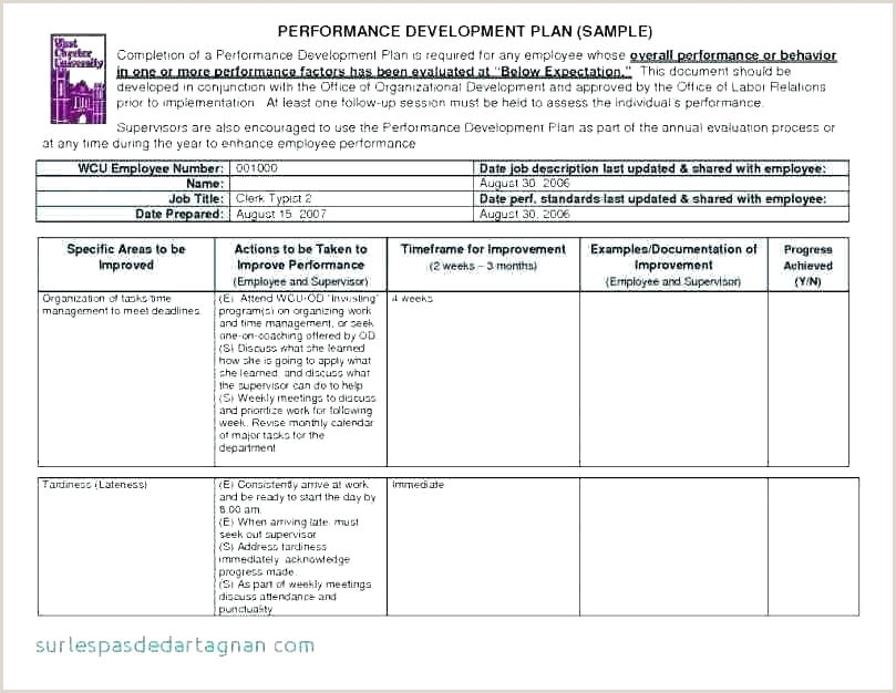 Thematic Unit Plan Template Detailed Lesson Sample Document