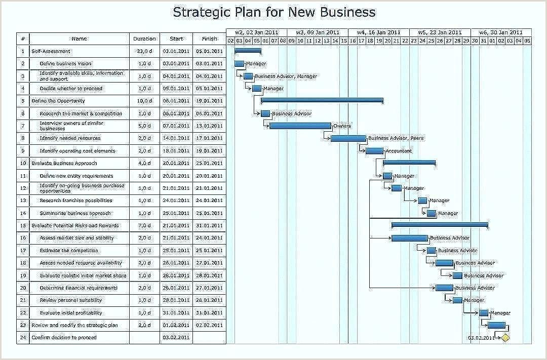 customer service plan template