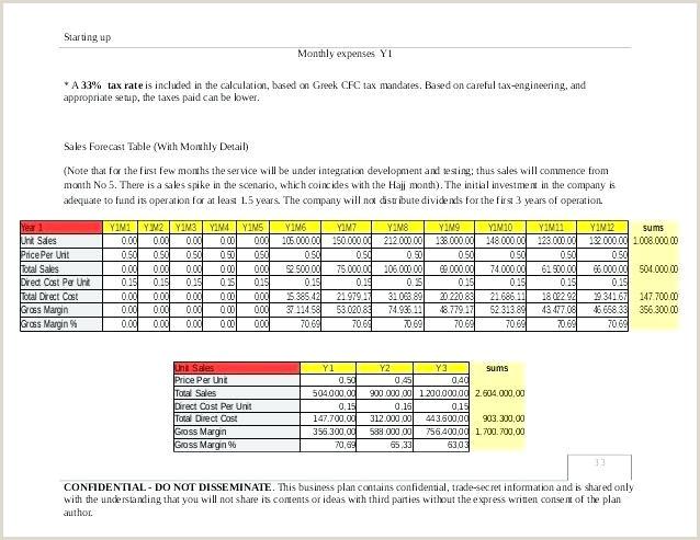 Project Estimation Cost Estimate Template Excel Job Effort