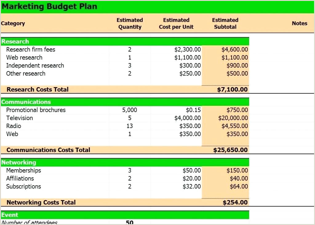 project bud plan template – highendflavors