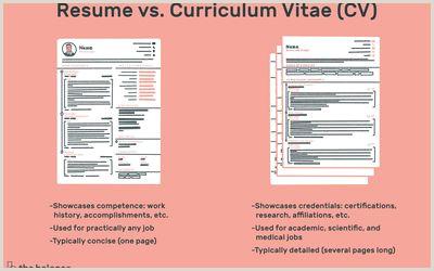 Standard Cv format Bd Pdf Curriculum Vitae Cv Template