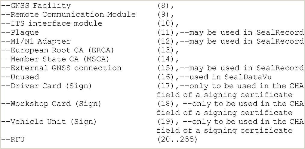 Standard Cv format Bd Pdf Eur Lex R0502 En Eur Lex