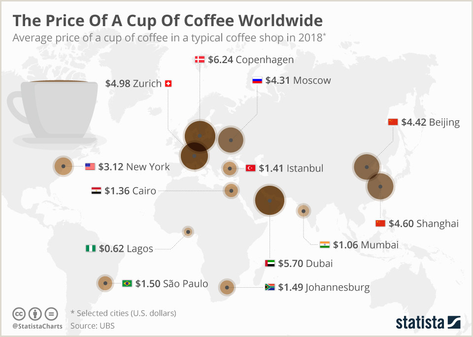 Starbucks organizational Chart Chart the Price A Cup Coffee Worldwide