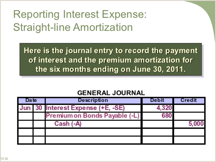 Straight Line Amortization Bond Chap010