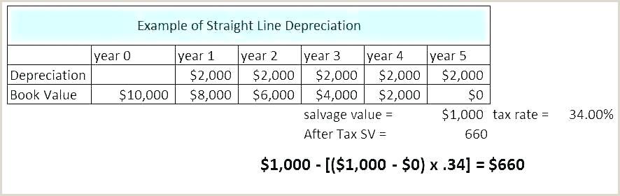Straight-line Amortization Method Depreciation Schedule Calculator Excel Download format In as