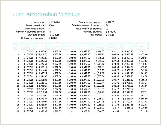 loan amortization template