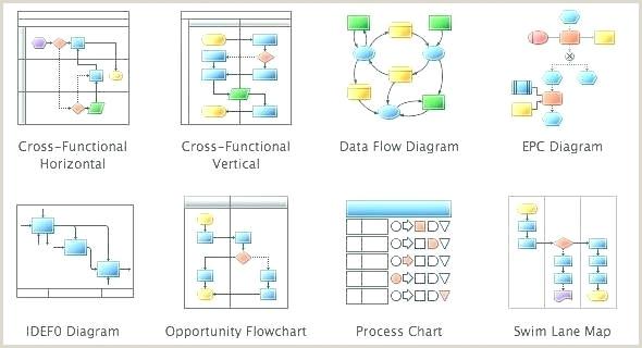 Swim Lane Diagram Excel Cross Functional Process Map Template Activity Relationship
