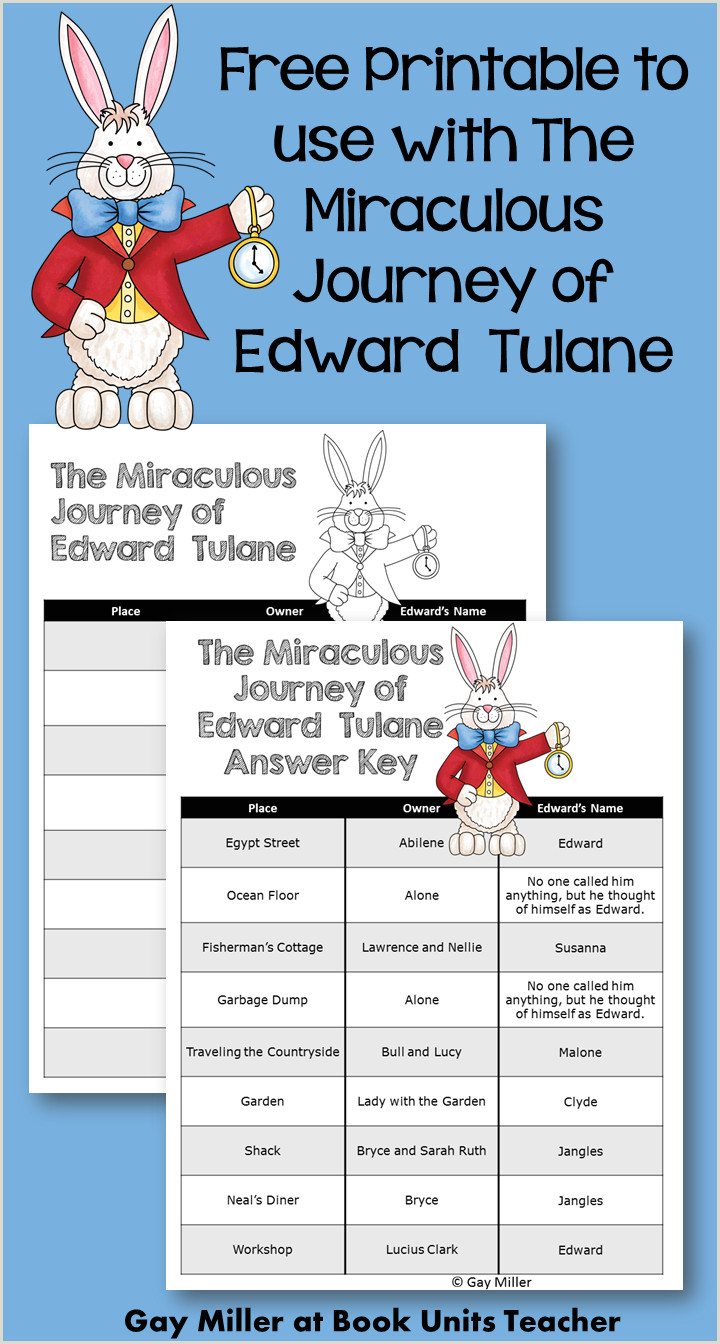 Teaching The Miraculous Journey of Edward Tulane by Kate