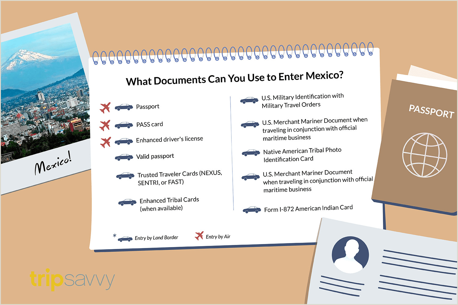 What Documents Do You Need to Travel to Mexico