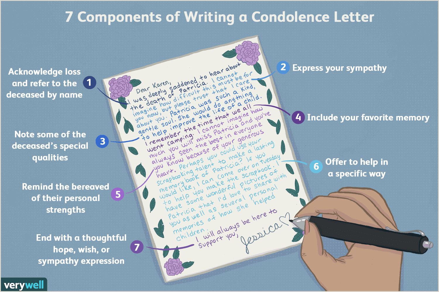 How to Write a Condolence Letter or Sympathy Note