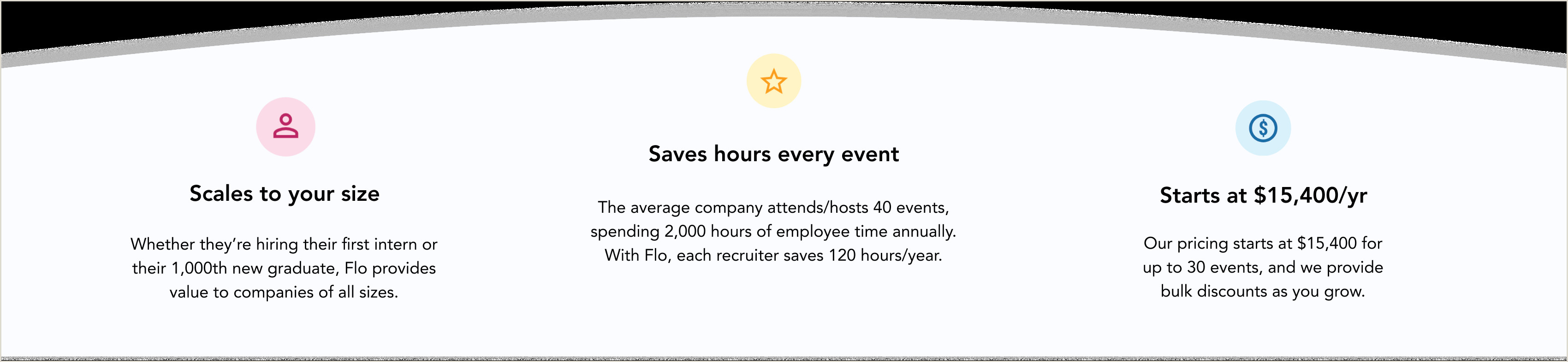 Thanks for Hiring Me Flo Recruit Recruiting event software