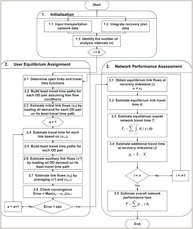 unit plan format – brandyourbiz